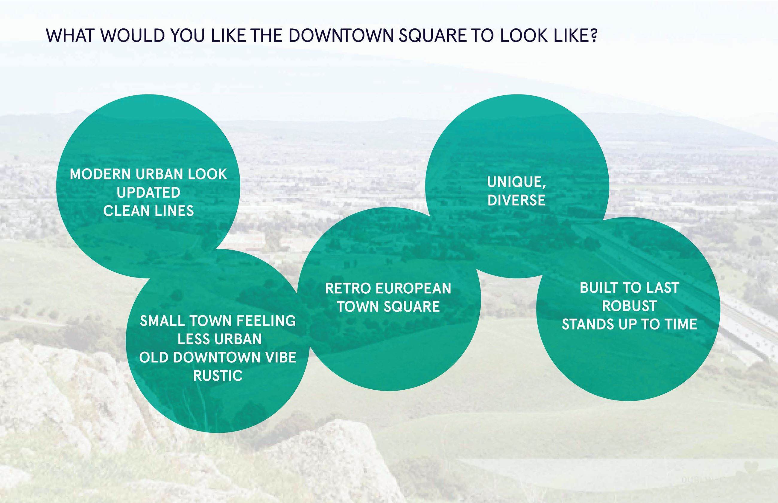 What would you like the Downtown Town Square to look like? Modern urban look/updated clean lines – S