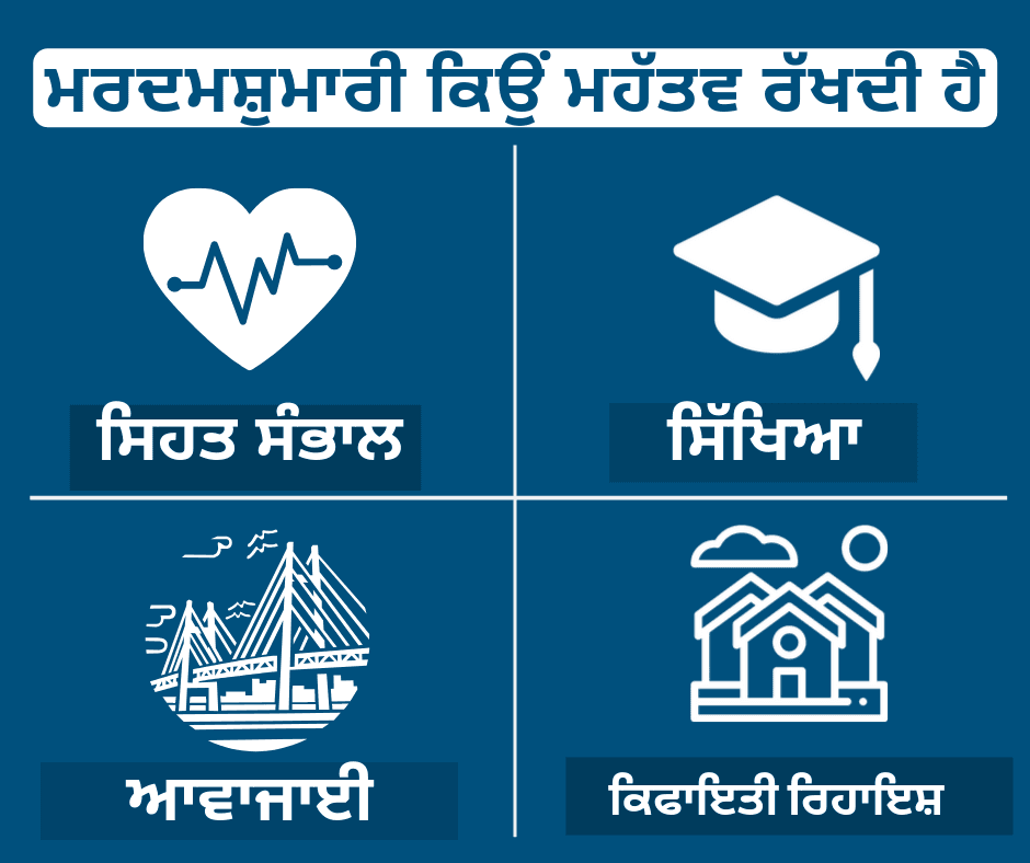 Why the census matters (in Punjabi) healthcare, school programs, housing, transportation