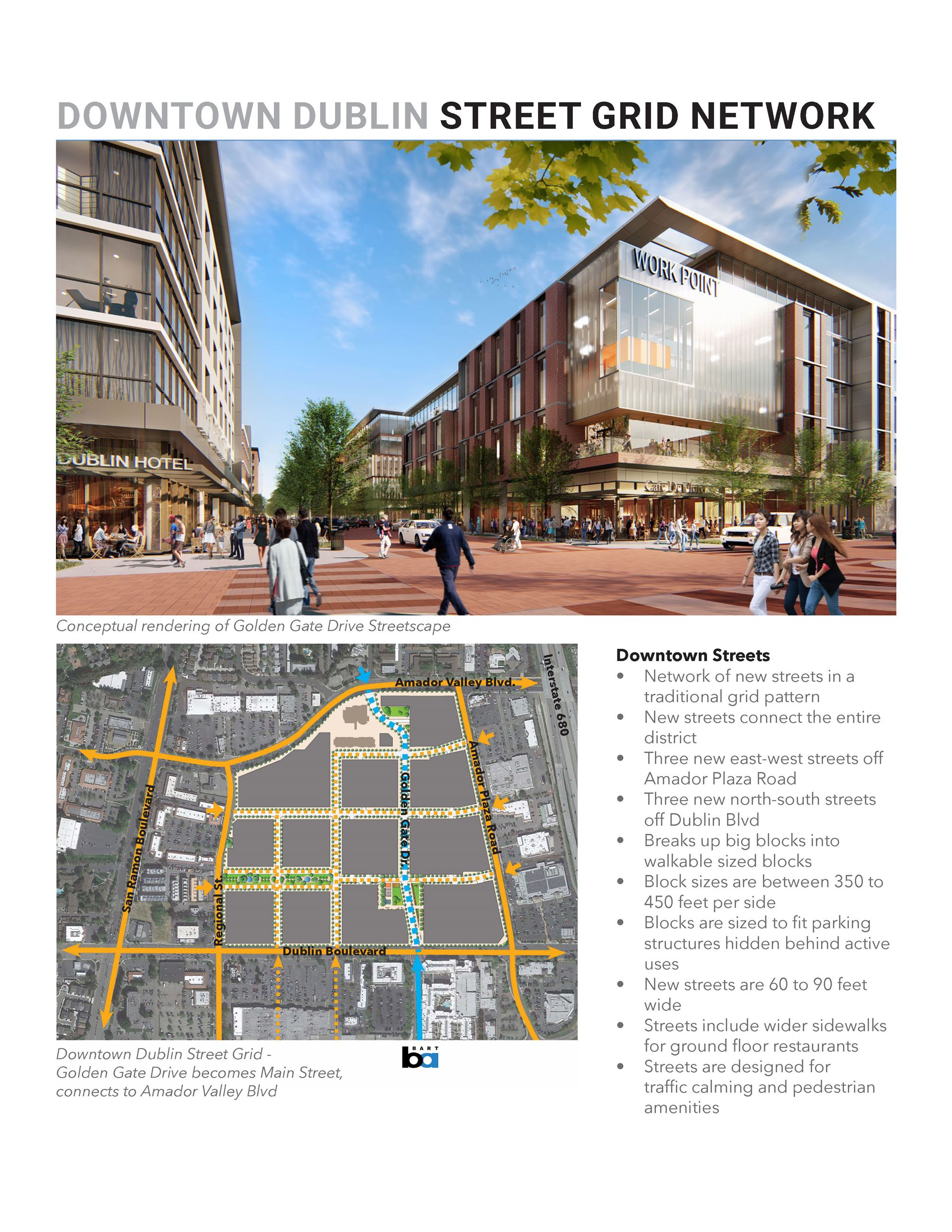 Adopted Downtown Dublin Preferred Vision - Rendering of Street Grid Network